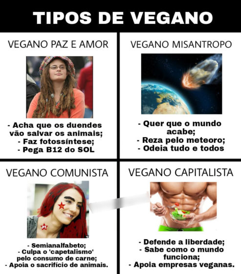 Meme de direita, capitalismo e veganismo