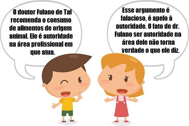 Debate, falácia antivegana