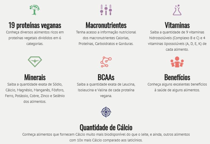O que o e-book Proteínas Veganas oferece